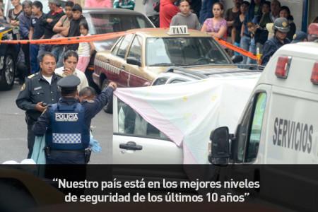 El Sabueso: ¿México tiene los mejores niveles...